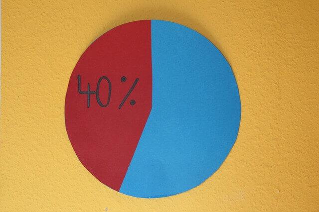 半年で5割の初心者ブロガーがやめていく現実